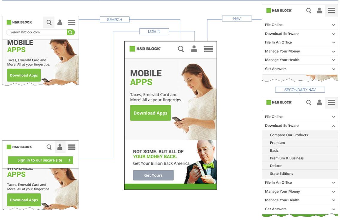 Mobile navigation Redesign